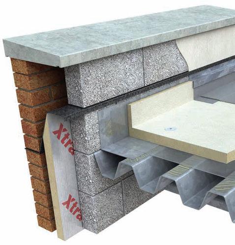isolante termico / in lana di vetro / in polietilene / per tetto