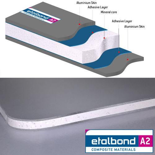 pannello in composito di rivestimento / in alluminio / per facciata