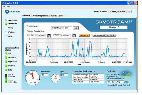 software di monitoraggio / per impianto eolico