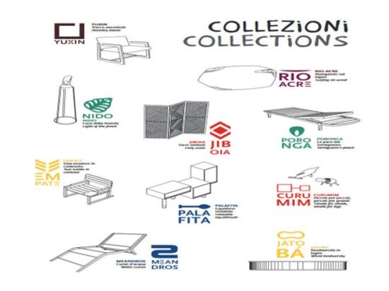 La raccolta dei prodotti progettati per il progetto San Giovanni d'Acri.