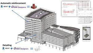 software di calcolo / di project management / di progettazione / di modelizzazione