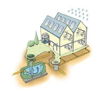 kit recupero acqua piovana