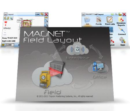 software di progettazione / di gestione dati