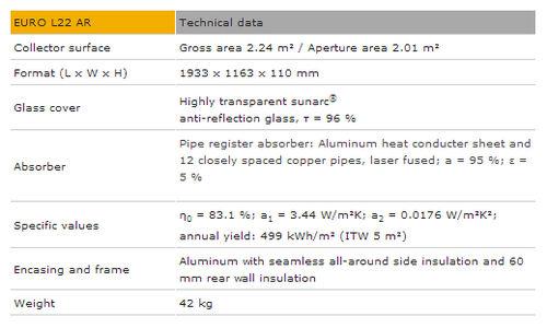 pannello termico piano / per riscaldamento / per tetto / con telaio