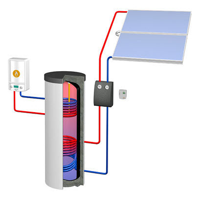 bollitore solare / da appoggio / verticale / residenziale