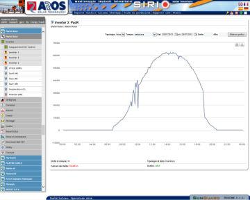 sistema di monitoraggio per impianto fotovoltaico / wireless