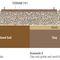 geotessile tessuto / in polipropilene / di protezione / per stabilizzazione dei terreni