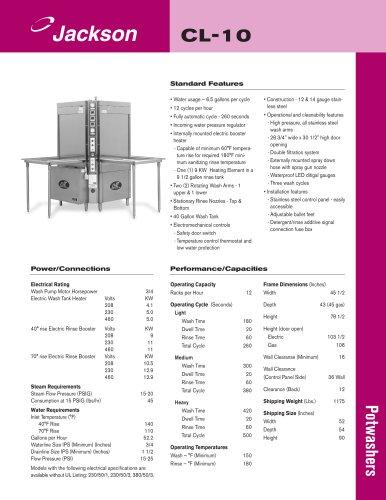 CL-10 Potwasher   Corner-Load Potwasher