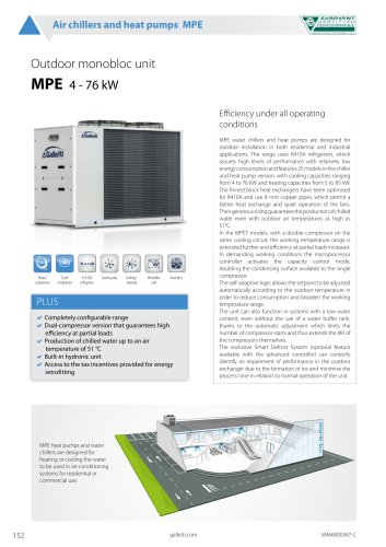 Air chillers and heat pumps MPE