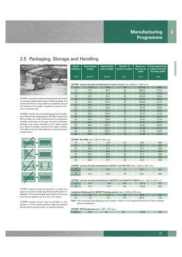 Packaging, Storage and Handling