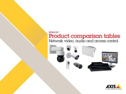 Product comparison tables