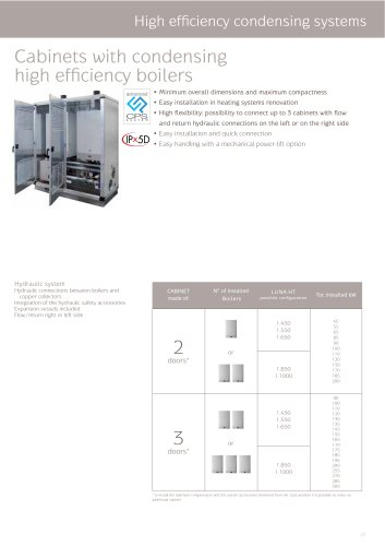 Cabinets with condensing high effi ciency boilers