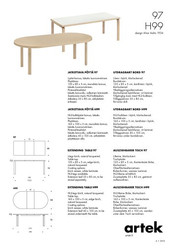 EXTENSION TABLE 97/H99
