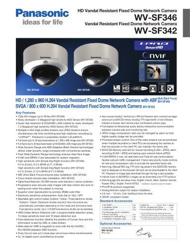 WV-SF346 / WV-SF342