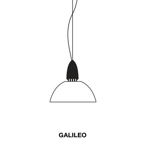 GALILEO FAMILY