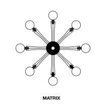 MATRIX FAMILY