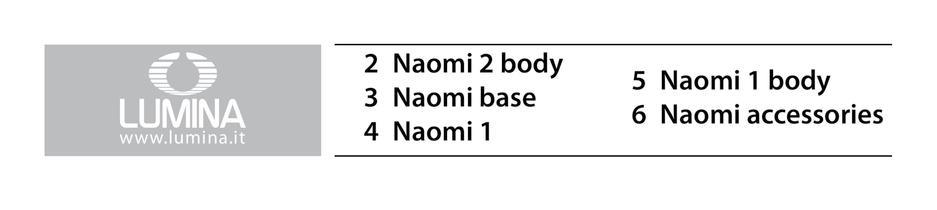 Tavolo:NAOMI