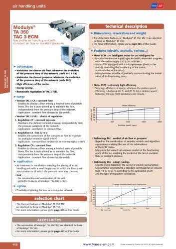 Modulys® TA 350 / TAC 3 ECM