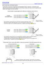CELEGON - Ergon Living S40 - Manuale Tecnico IT-rev10 - 10