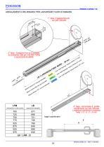 CELEGON - Ergon Living TE - Manuale Tecnico IT-rev11 - 16