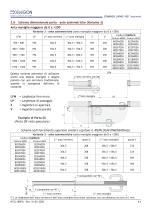Celegon - Manuale tecnico Compack Living 180° - IT - 11