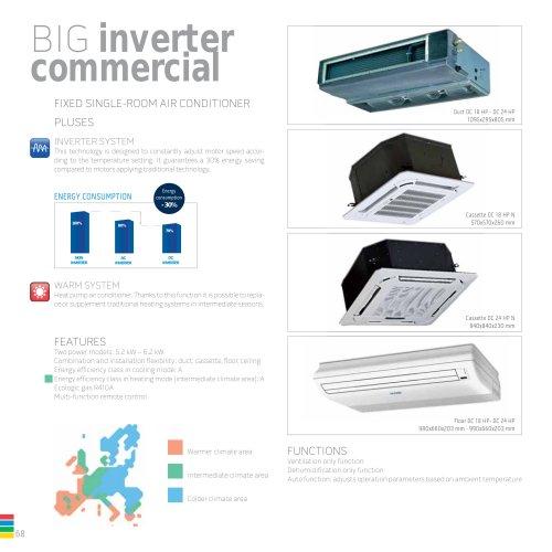 BIG inverter commercial