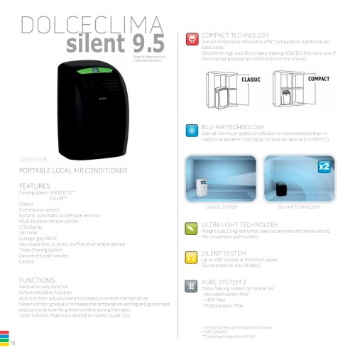 DOLCECLIMA silent 9.5