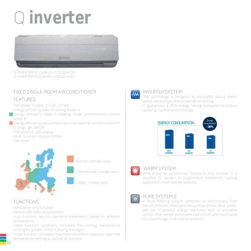 Q inverter
