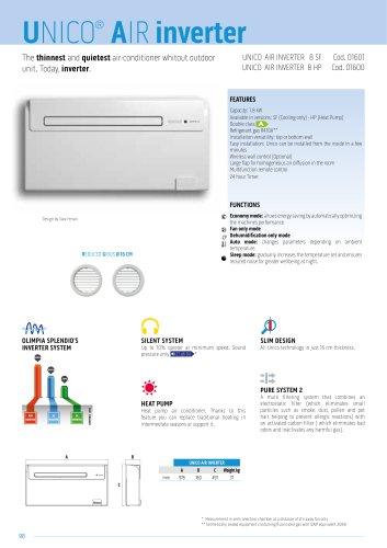 Unico Air Inverter Recessed