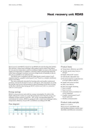 Heat recovery unit RDAS