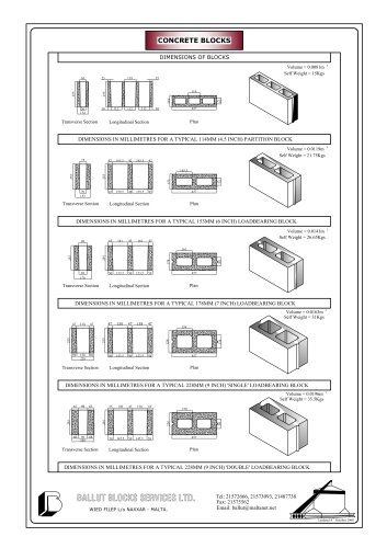 DETAILS OF BRICKS PRODUCED BY BALLUT BLOCKS LIMITED