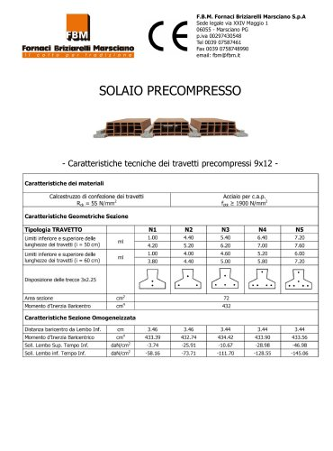 solaio%20precompresso