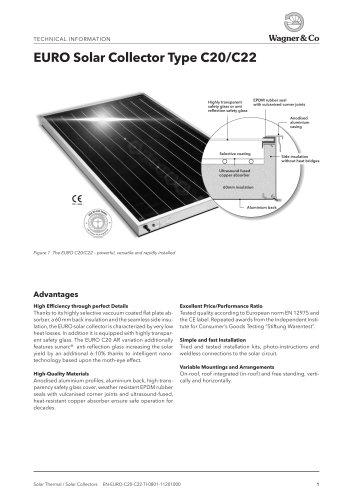 EURO Solar Collector Type C20/C22
