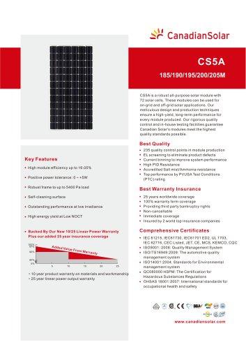 CS5A-M