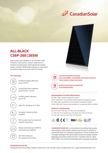 CS6P-M All Black