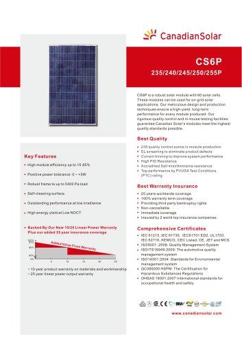 CS6P-P