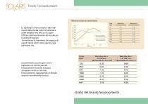 Soluzioni tessili per l'acustica tende e pannelli - 7