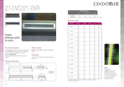 21-DVC/21-DVR