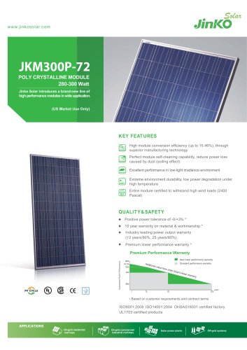 Standard Module for US:JKM300P-72(280W~300W) US