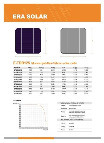 E-TPB156