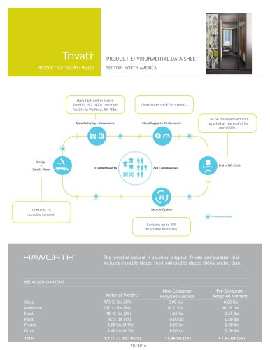 Trivati Glass Front Product Environmental